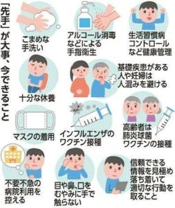 「終戦記念日」コロナ禍に思う事!!「雑感」新たな「コミュニティ」☆彡
