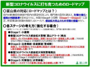 チューリップタワー 県内ステージ3対策強化(非常事態) 赤いフィルターに想う☆彡