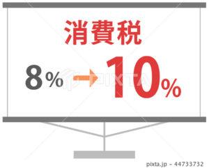 消費税率改定に伴うご案内について。8%→10%